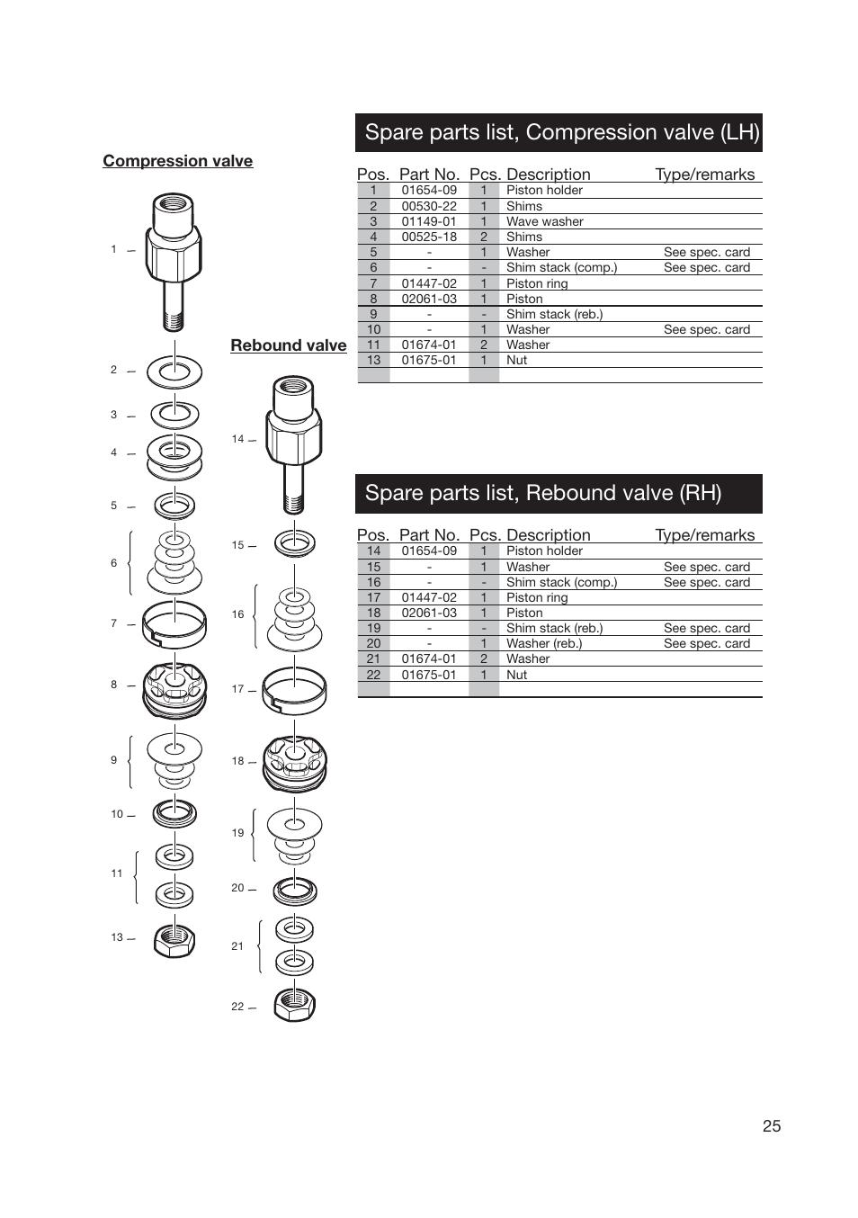 Spare parts list, compression valve (lh), Spare parts list