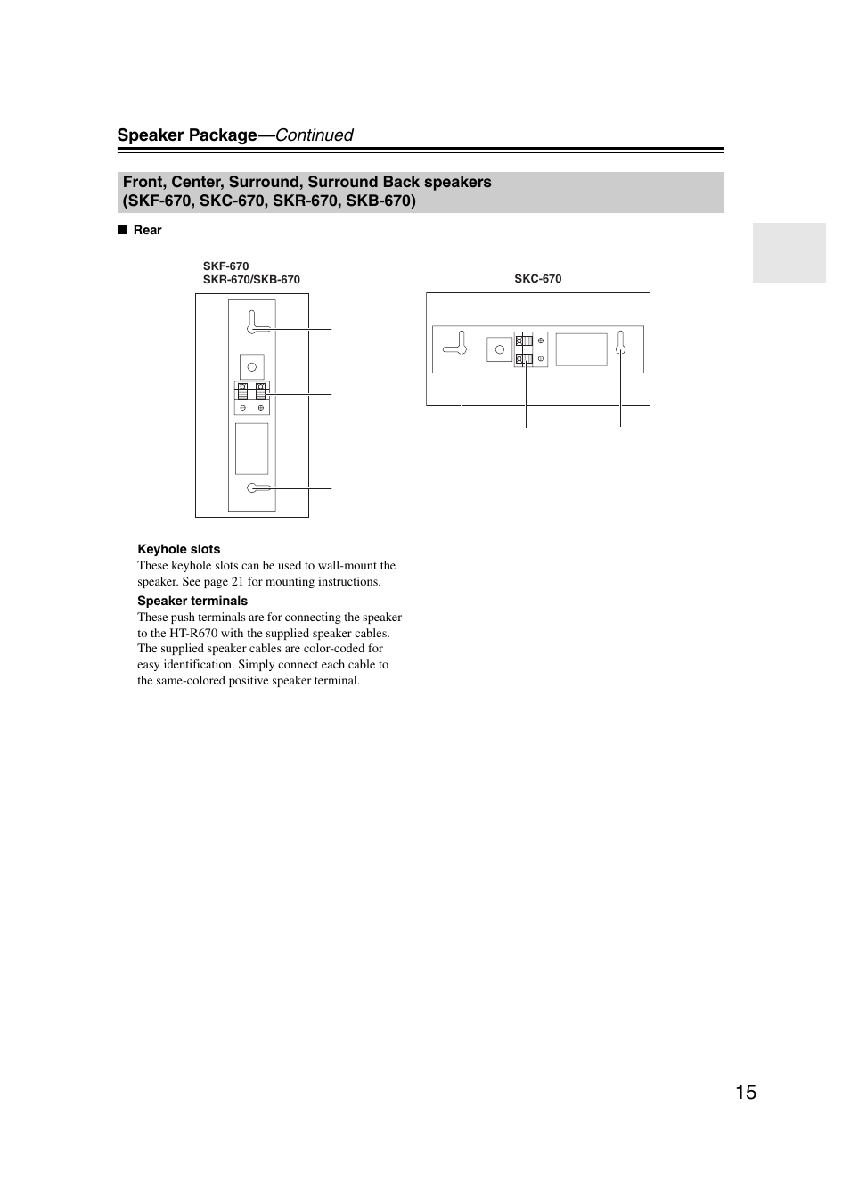 Front Center Surround Back Speakers Skf 670 Skc Onkio For Home Theater Wiring Diagrams Skr Skb Onkyo 29344937 User Manual Page 15 100