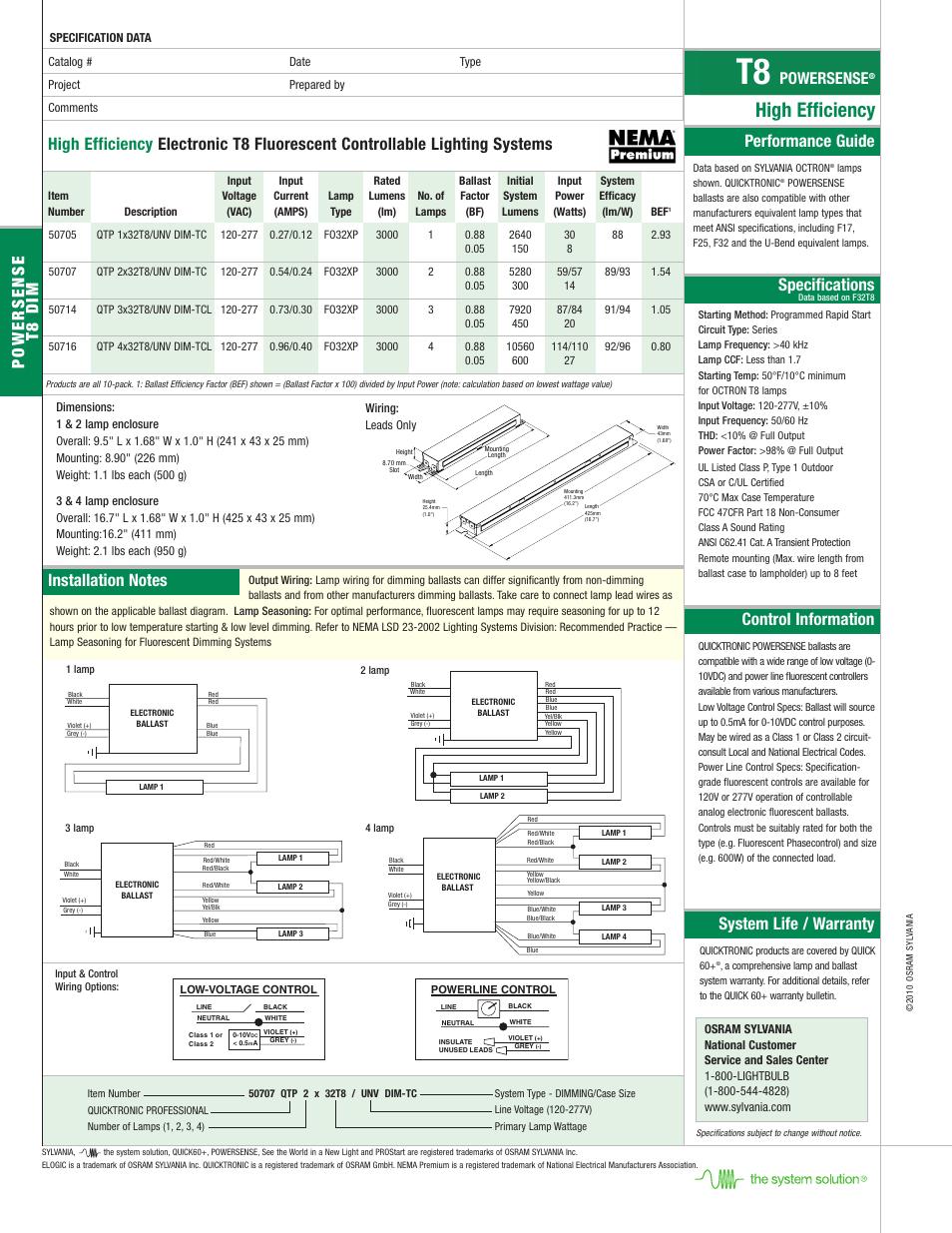 philips advance centium wiring diagram philips advance capacitor elsavadorla
