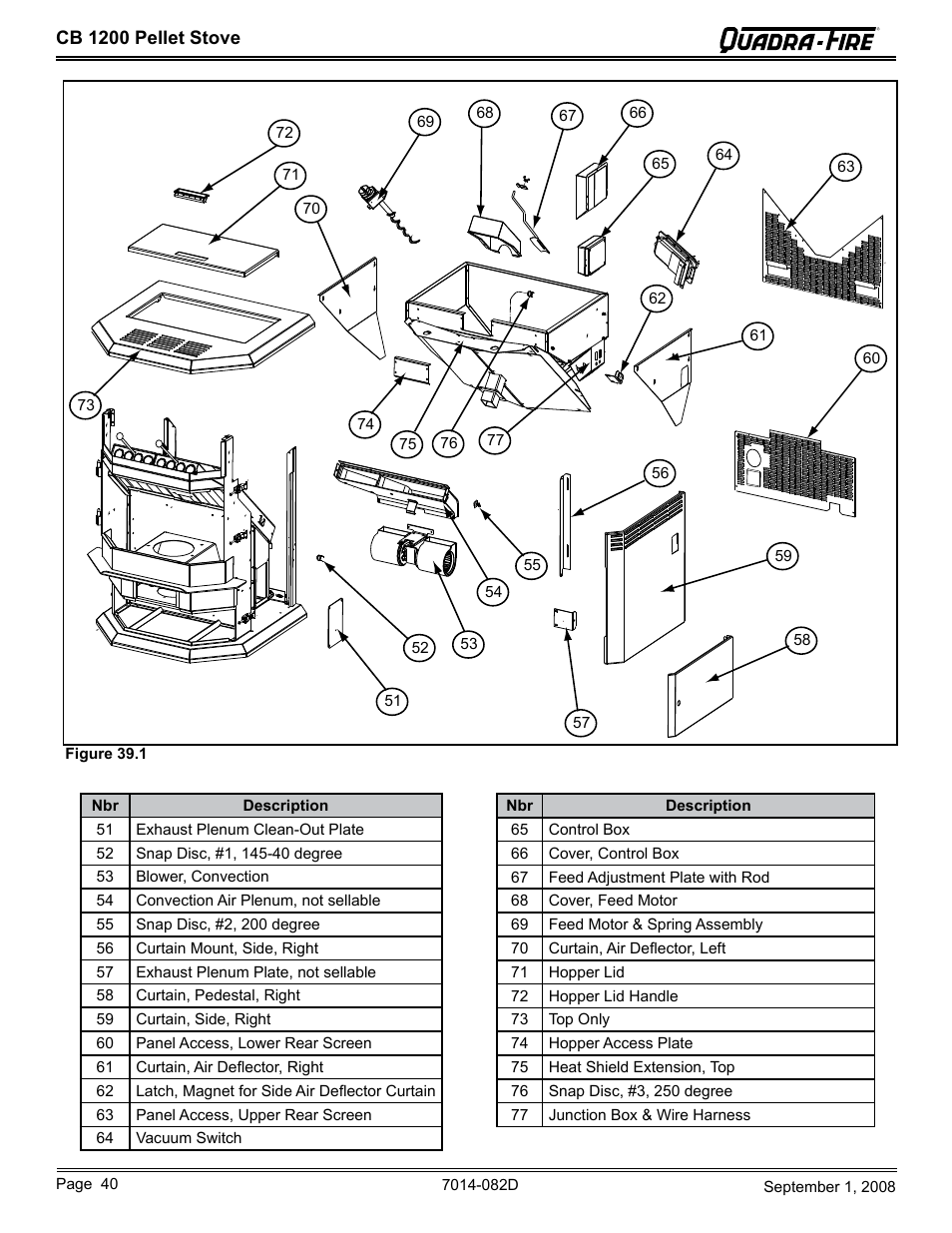 quadra-fire-cb1200-b-page40 Quadra Fire Cb Wiring Diagram on castile pellet stove manual, propane stove, wood-burning stove, sapphire gas stove, pellet stove parts, wood stoves older, mt. vernon pellet stove, pellet stove insert, classic bay pellet stove,