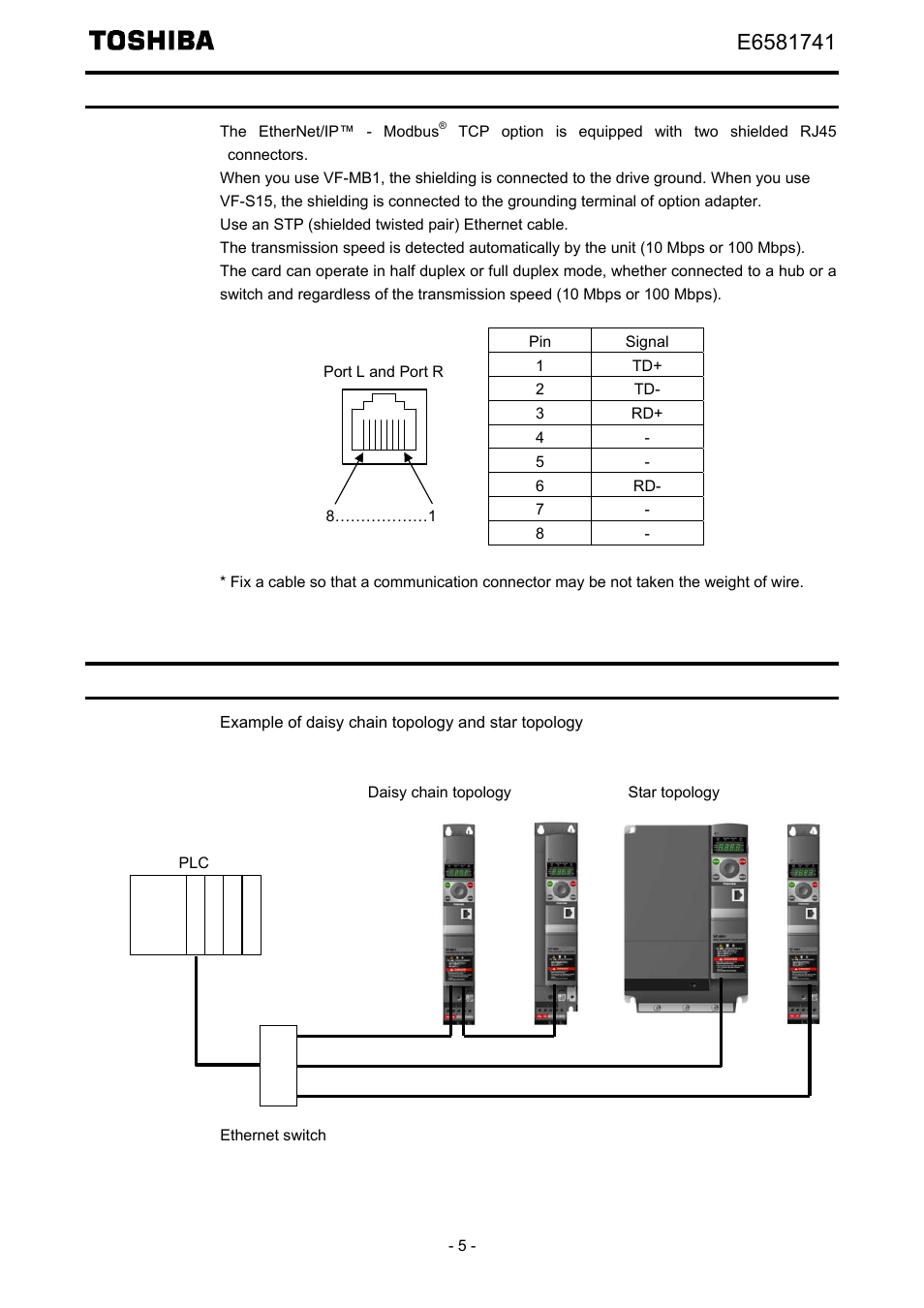 Rj45 Connector Pin Layout Toshiba Tosvert Ethernet Ip Modbus Tcp Wiring Option Ipe002z User Manual Page 6 89