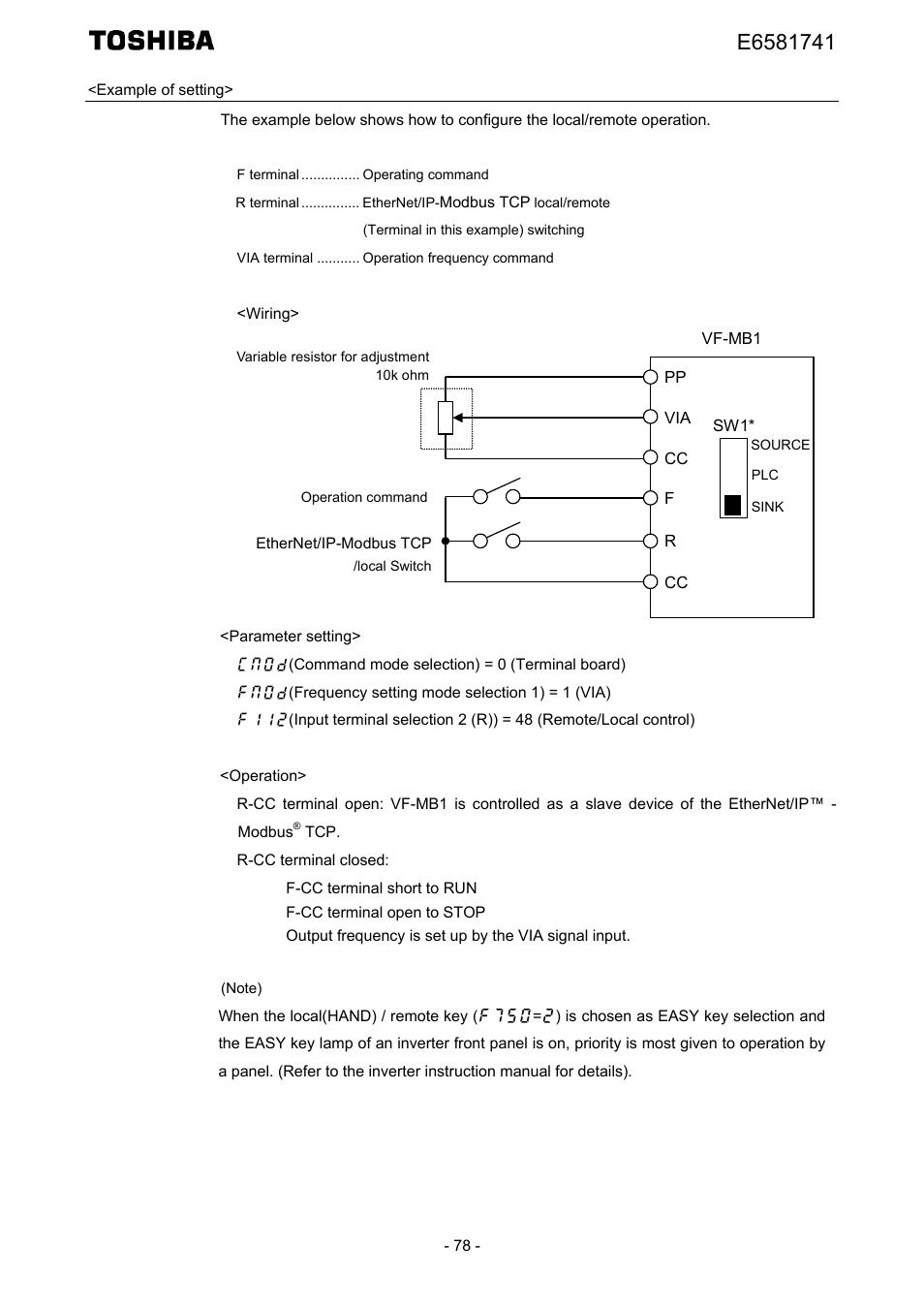 Toshiba Tosvert EtherNet/IP - Modbus TCP option IPE002Z User