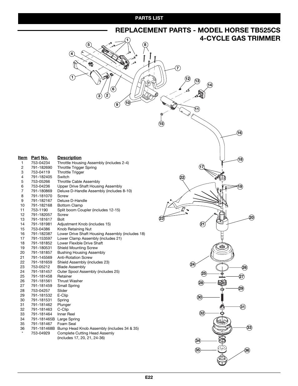 Troy Bilt Tb 525 Cs Parts Diagram Electrical Wiring Diagrams Older Model Tiller Tb525cs User Manual Page 62 64