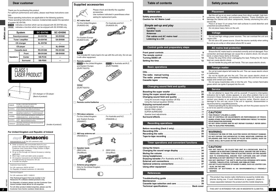 Technics SC-EH790 User Manual | Page 2 / 21 | Original mode | Also