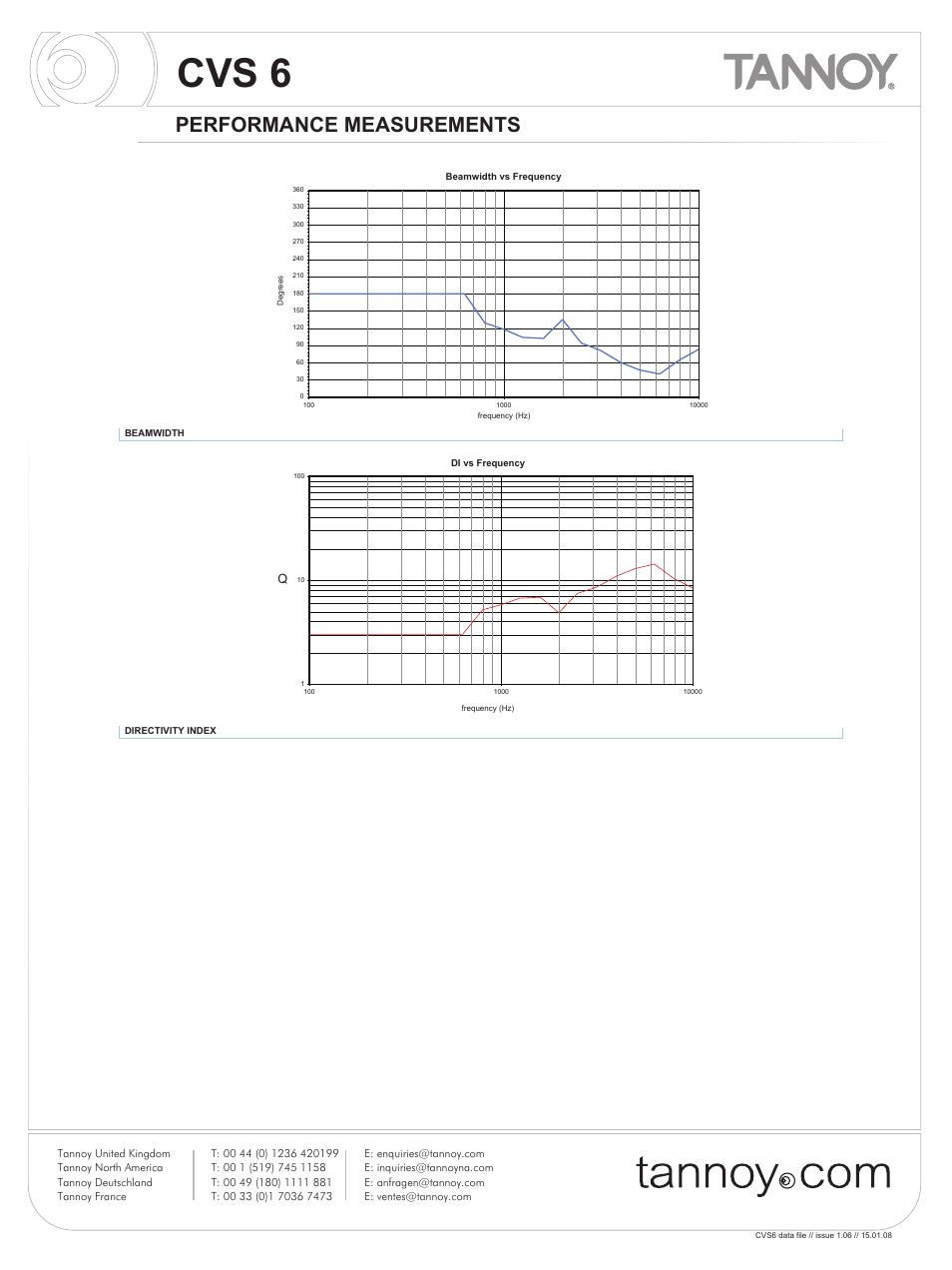 cvs 6 performance measurements tannoy cvs6 user manual page 4 rh manualsdir com