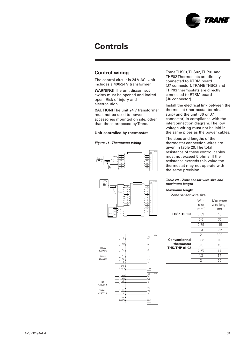Trane Thermostat Wiring Diagram Tracker Worksheet And Model Wphd0197 Controls Control Figure 11 Rt Rh Manualsdir Com Hvac Diagrams Color Code