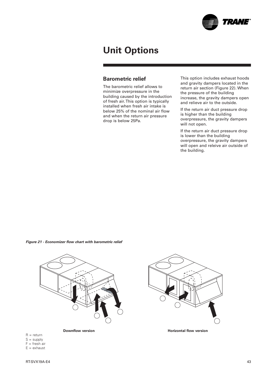 Barometric relief, Unit options | Trane RT-SVX19A-E4 User