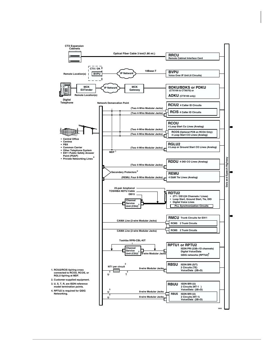 Universal slot pcbs, Functional block diagrams | Toshiba Strata CTX100 User  Manual | Page 37 / 100
