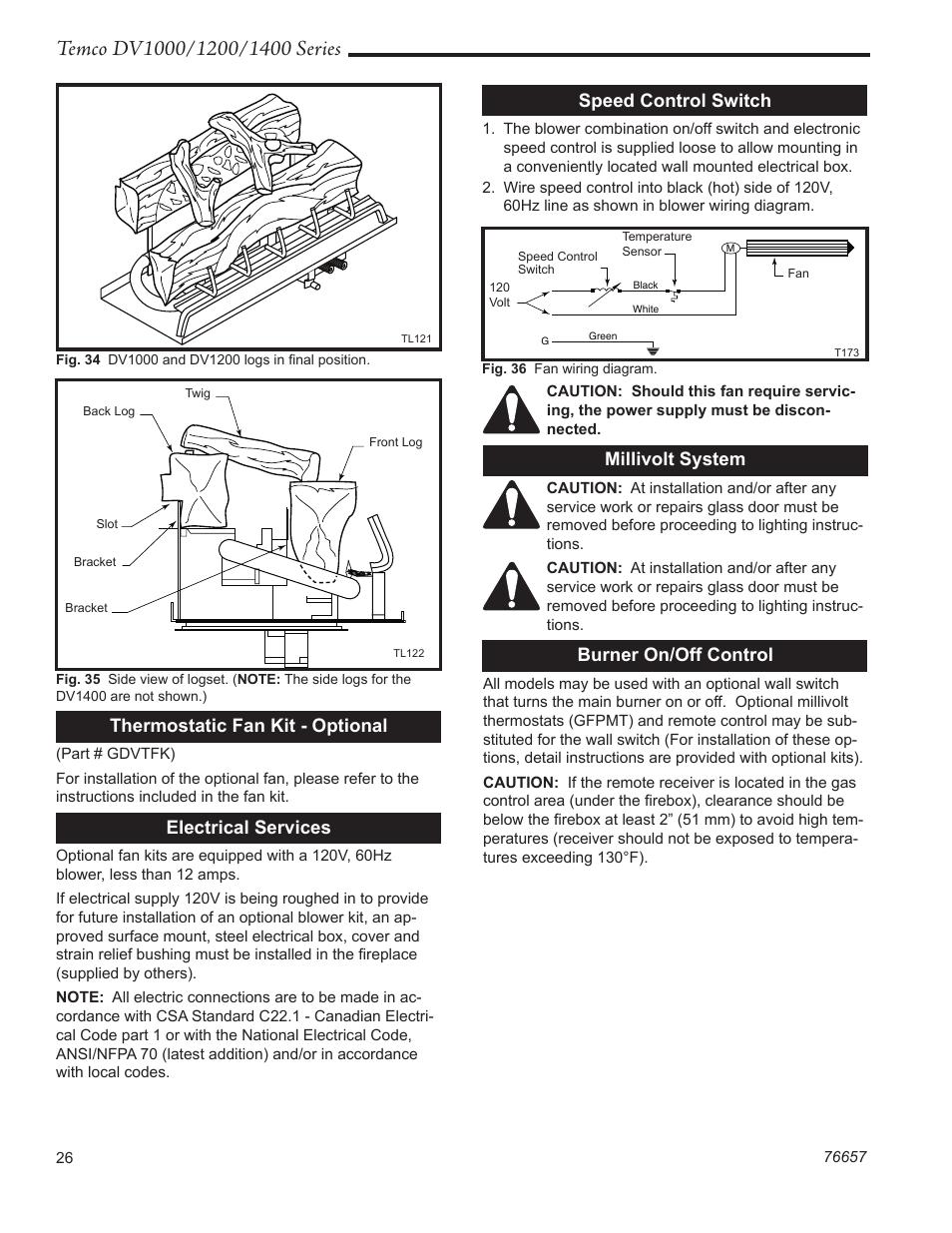 thermostatic fan kit
