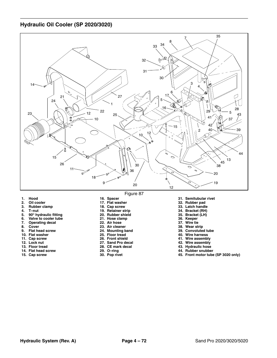Wiring Diagram For Toro 14 38 Timecutter Trusted Diagrams 42 Schematics 3020 Electrical Work U2022 Lawn Mower