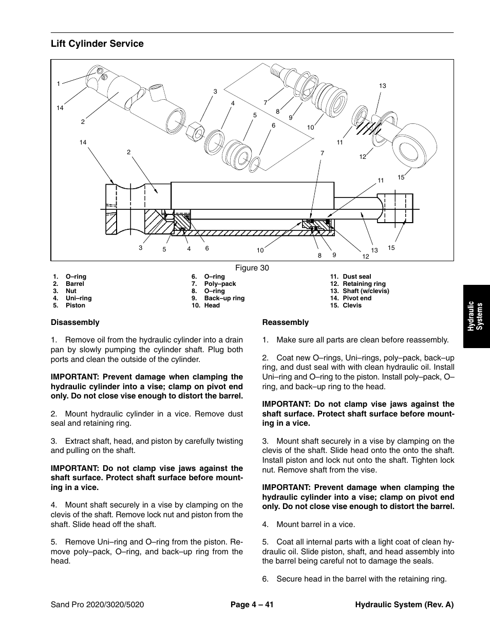 lift cylinder service toro sand pro 5020 user manual page 91 rh manualsdir com pro-91 manual