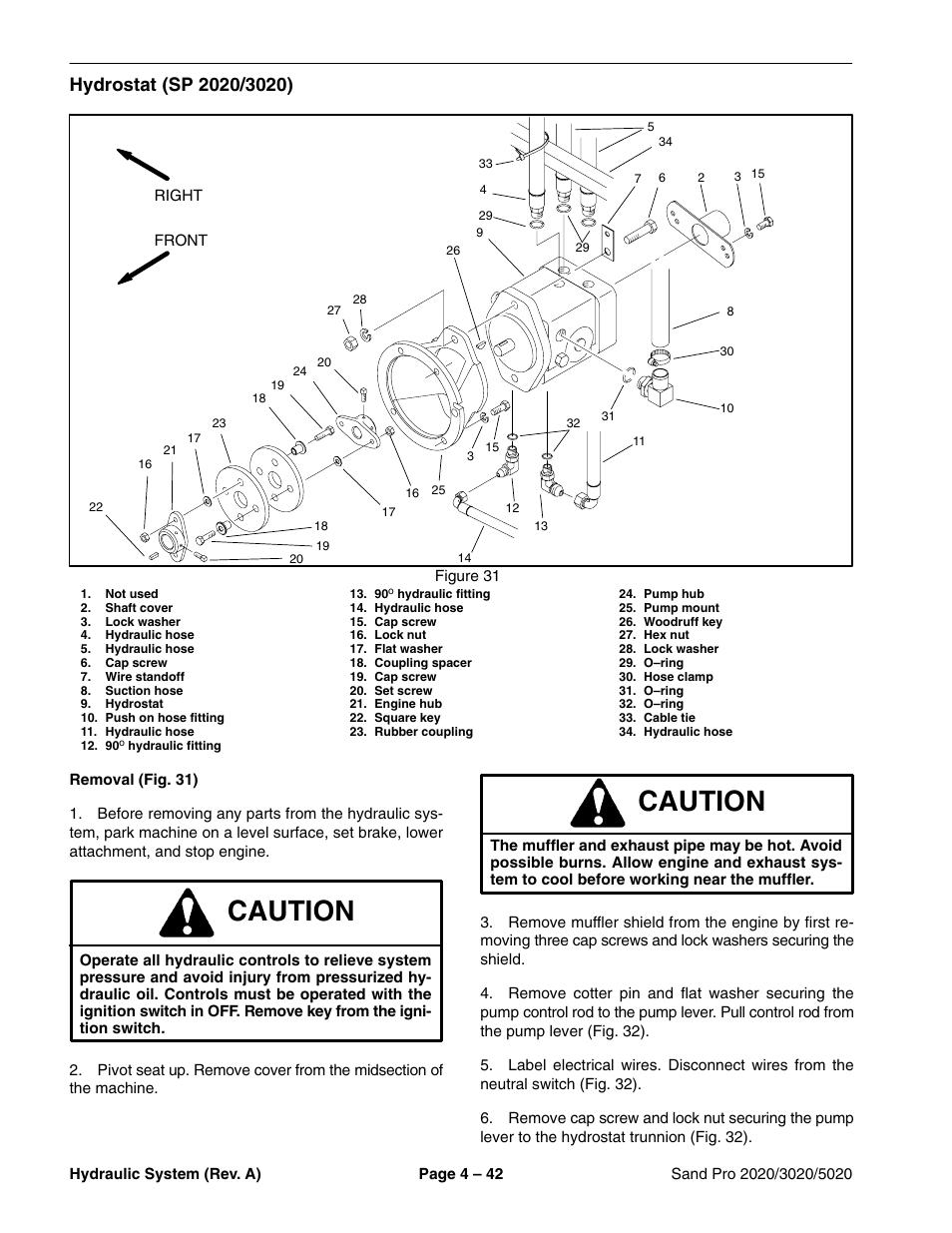hydrostat sp 2020 3020 caution toro sand pro 5020 user manual rh manualsdir com Toro Wheel Horse Wiring-Diagram 3 Phase Wiring Schematic