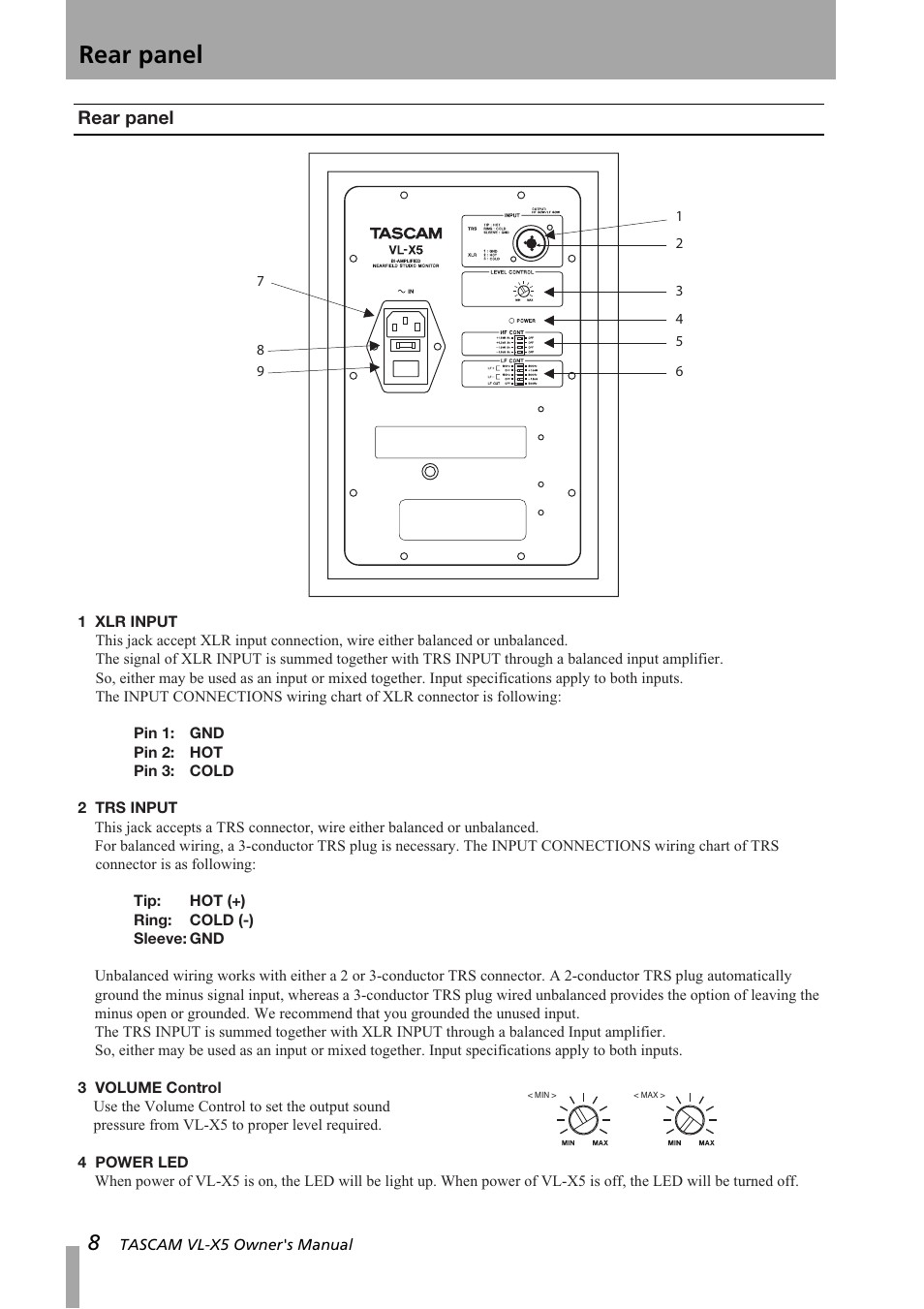 Rear Panel Tascam Vl X5 User Manual Page 8 12 Trs Connector Wiring Diagram