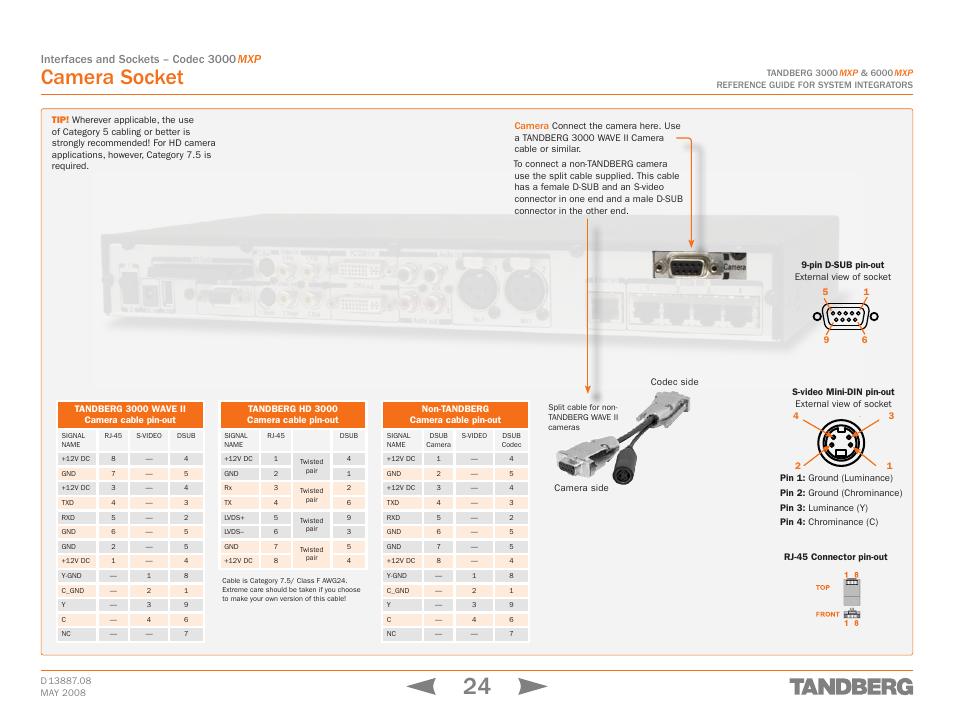 Tandberg 6000 mxp administrator manual