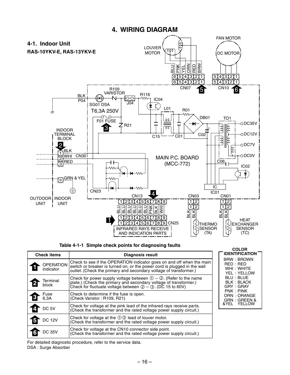 wiring diagram 1 indoor unit toshiba ras 10ykv e user manual rh manualsdir com inverter toshiba wiring diagram toshiba no frost refrigerator wiring diagram