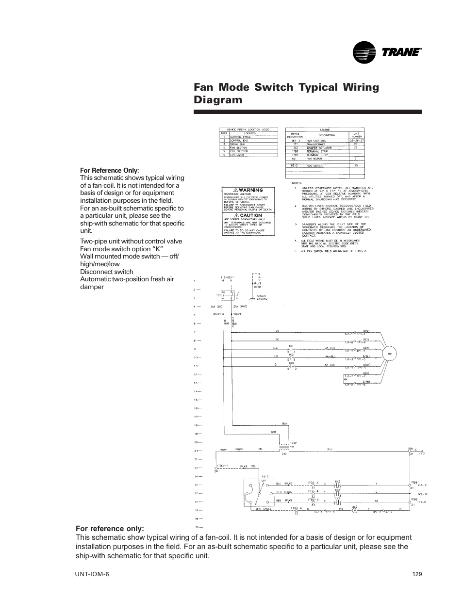 Trane Fan Coil Unit Wiring Diagram - Wiring Diagrams Place