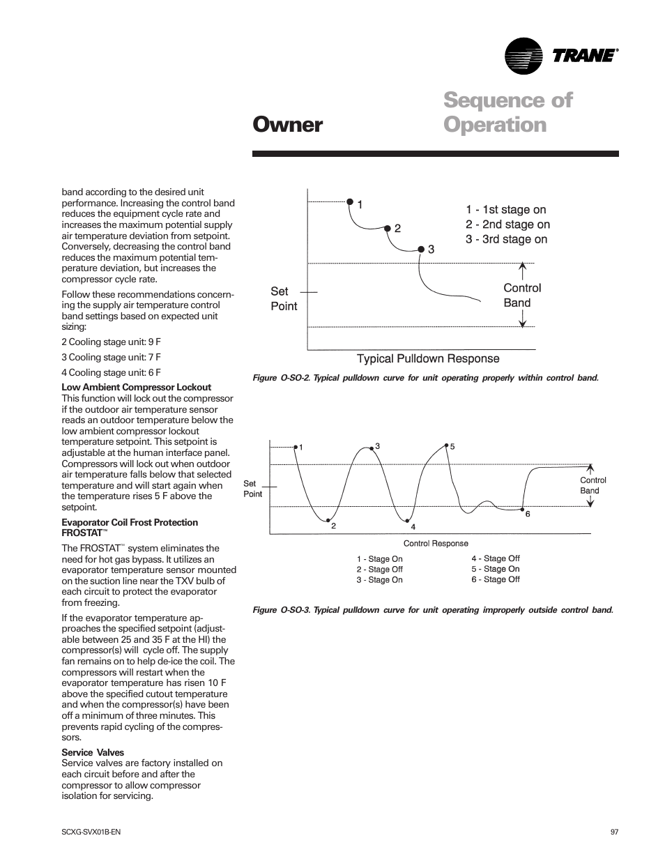 Intellipak Trane Compressor Wiring Diagram Baystat 150a Owner Sequence Of Operation Scwg 020 User Manual On