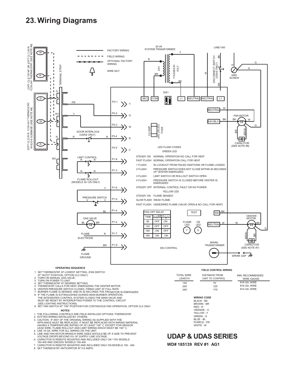 Wiring diagrams, Udap & udas series | Thomas & Betts UDAP User ... on hvac diagrams, troubleshooting diagrams, sincgars radio configurations diagrams, friendship bracelet diagrams, internet of things diagrams, electrical diagrams, smart car diagrams, engine diagrams, electronic circuit diagrams, led circuit diagrams, snatch block diagrams, transformer diagrams, motor diagrams, pinout diagrams, switch diagrams, battery diagrams, honda motorcycle repair diagrams, series and parallel circuits diagrams, lighting diagrams, gmc fuse box diagrams,