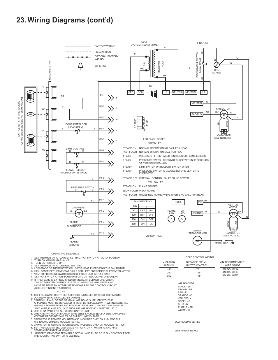 Thomas Betts Wiring Diagram College Built Buses Logo Diagrams Contd Udap User Manual Page