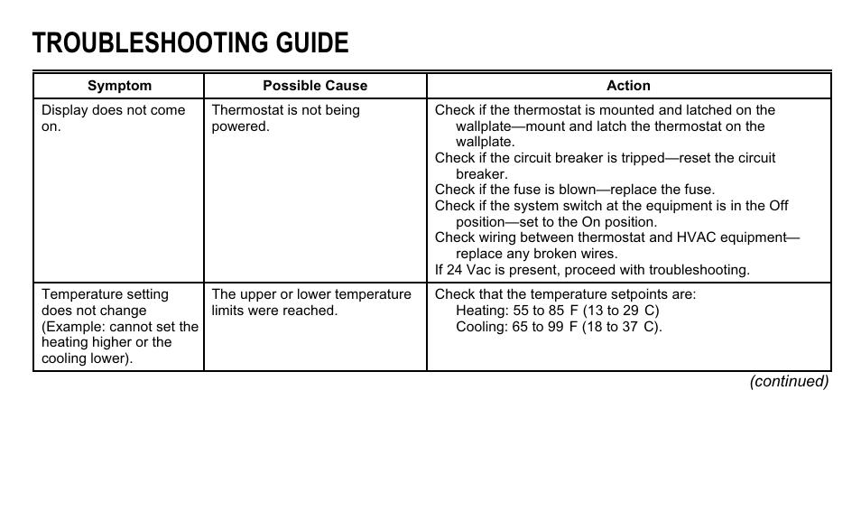 trane furnace wiring diagram trane xt500c wiring diagram