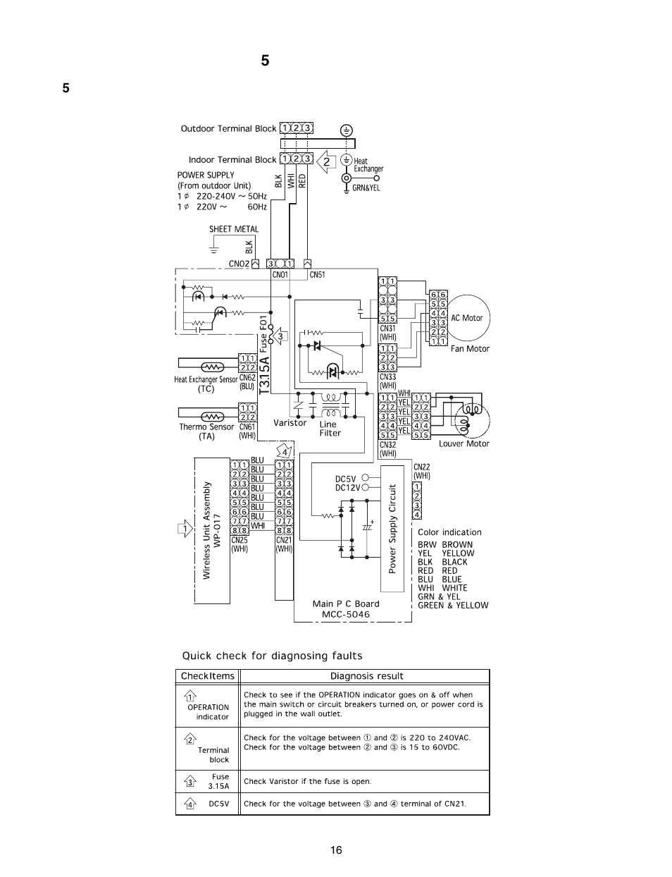 Toshiba Ac Motor Wiring Diagram Page 5 And Schematics Soft Start Diagrams Ras 10skv A User Manual 17 94 Also For E 10sav