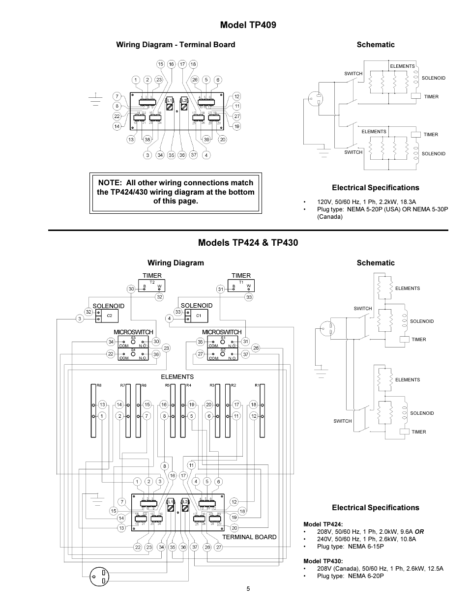 Model Tp409 Toastmaster Tp224 En User Manual Page 5 8 Wiring Diagram For Nema 6 20p Plug