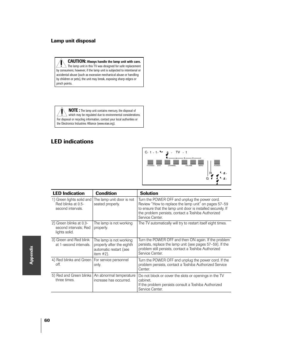 led indications lamp unit disposal toshiba 46hm84 user manual rh manualsdir com For Toshiba TV Manuals 6.5Hp Tecumseh Engine Manual