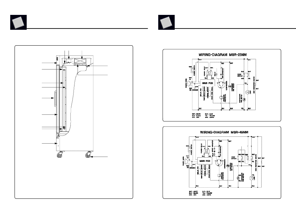 Singer refrigerator wiring diagram car fuse box wiring diagram wiring diagram turbo air msr 49g 2 user manual page 4 21 rh manualsdir com refrigerator defrost timer wiring diagrams refrigerator thermostat wiring diagram cheapraybanclubmaster Images