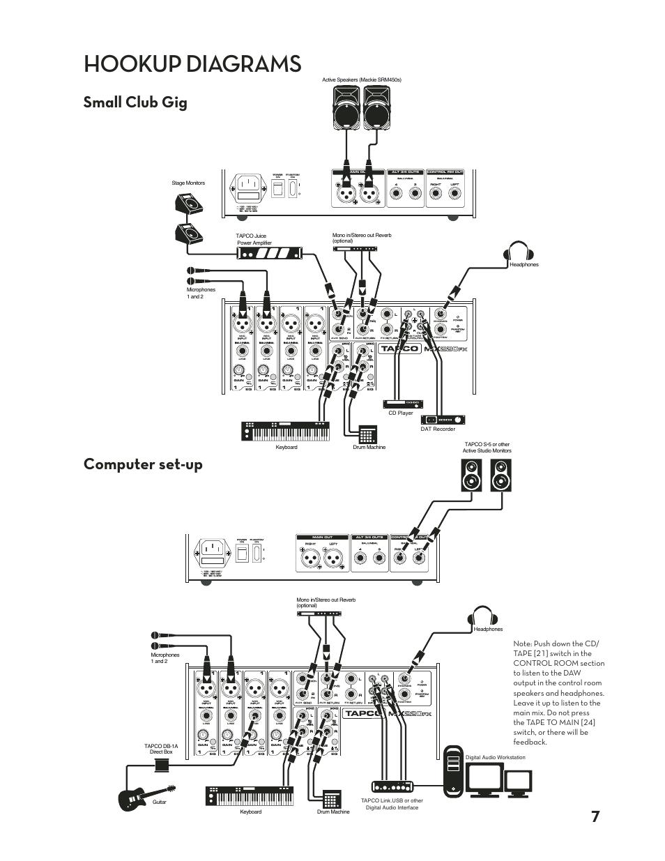 Hookup Diagrams Small Club Gig Computer Set Up Tapco Mix220fx Hook Diagram User