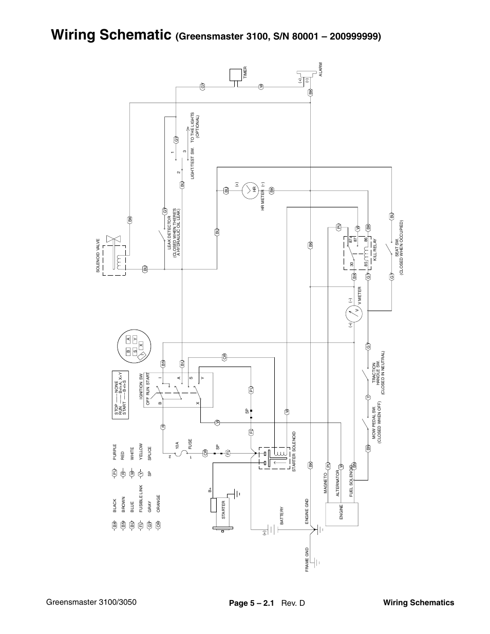 Wiring schematic | Toro GREENSMASTER 3100 User Manual | Page 103 / 234 |  Original modeManuals Directory