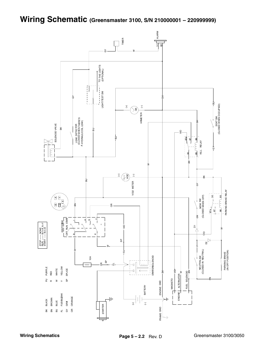 Wiring schematic | Toro GREENSMASTER 3100 User Manual | Page 104 / 234 |  Original modeManuals Directory