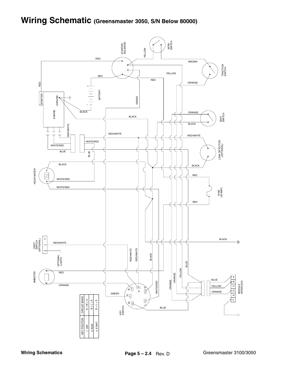 Wiring Diagram Pdf  2002 Sterling Wiring Diagram