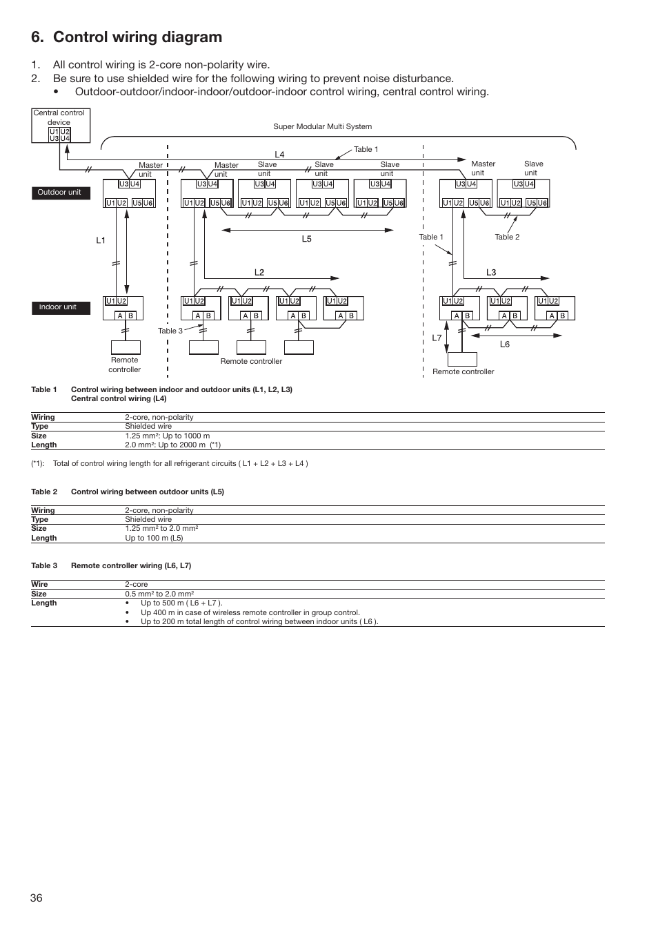 Toshiba Controller Diagram Explained Wiring Diagrams G7 Control Super Modular Multi Hfc R 410a User Pci Simple Communications