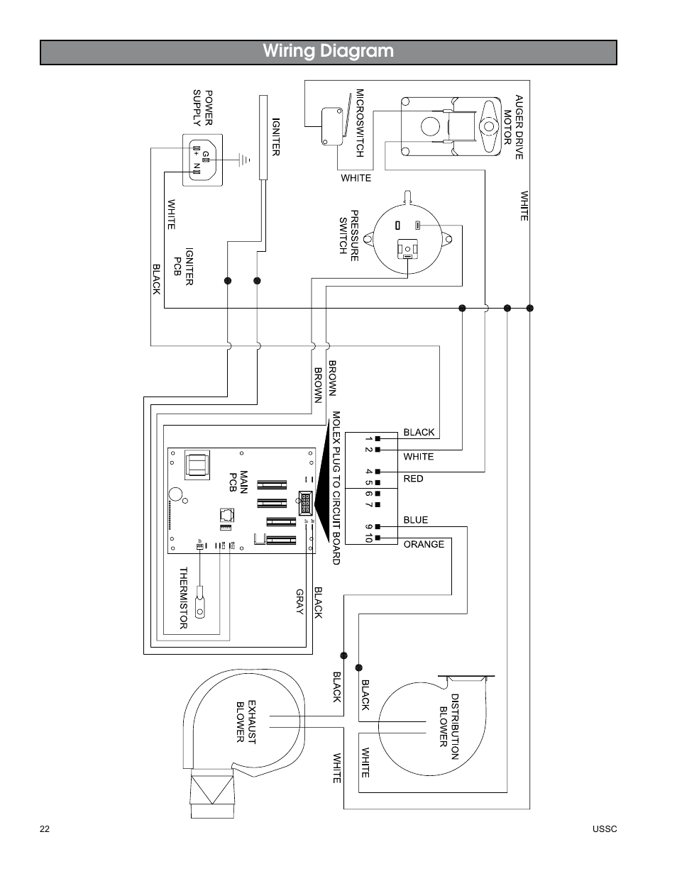united-states-stove-company-king_ashley-pellet-stove-5500m-page22 King Pellet Stove Wiring Diagram on pellet stove heat recovery, pellet stoves how they work, pellet stove fuses, gas stove wiring diagrams, pellet stove control panel, pellet stove how it works, pellet burning stoves function diagrams, pellet stove inserts, pellet stove exhaust system, pellet stove dimensions, pellet stove igniter, pellet stove thermostat wiring, pellet stoves in-house, pellet stove layouts, pellet stove troubleshooting, pellet stove pellets, pellet stove maintenance, pellet stove installation, pellet stove parts, pellet stove window unit,