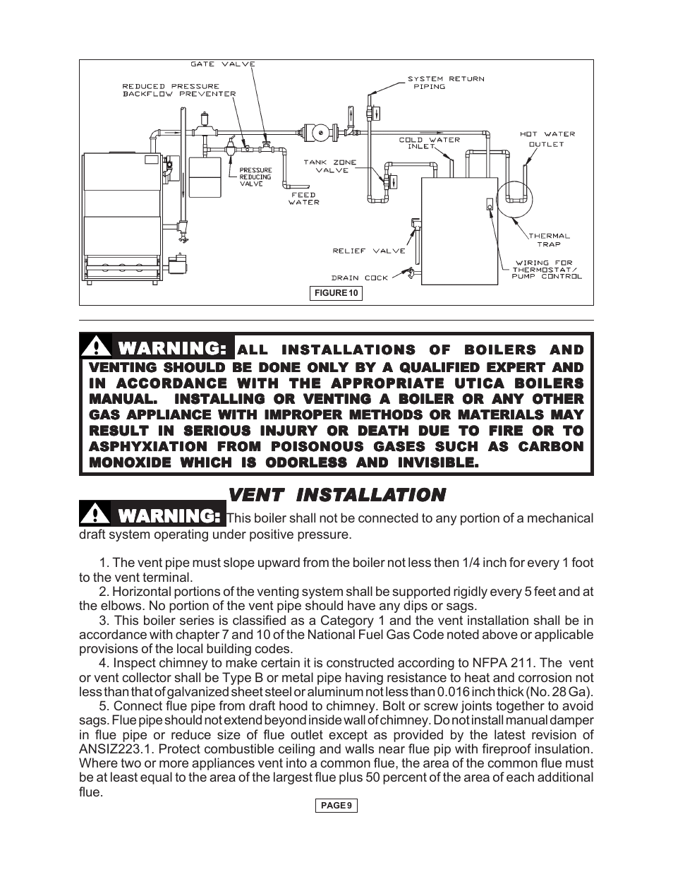 Utica Gas Boiler Wiring Diagram Brochure Ao Smith On