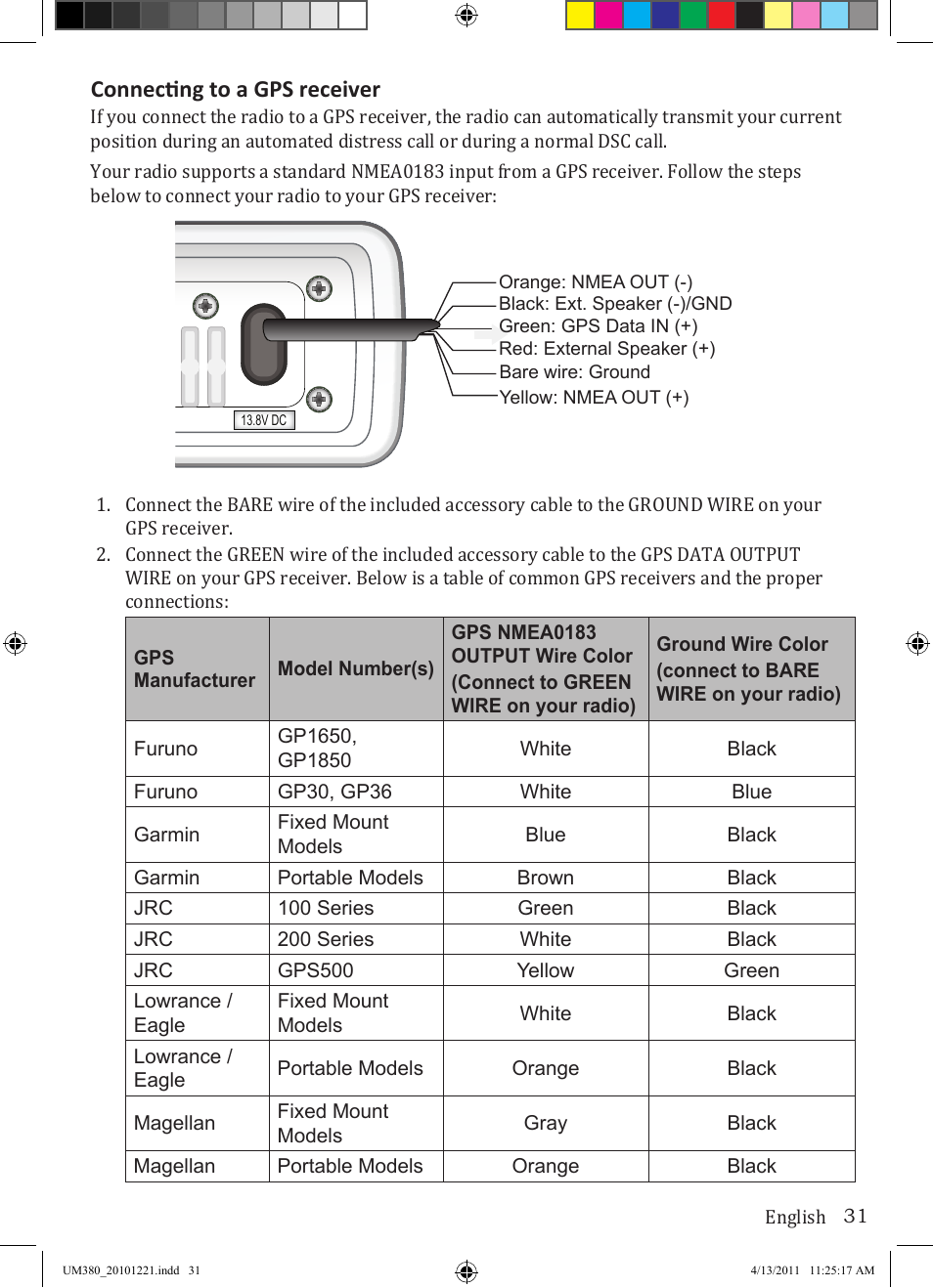 Uniden Solara Dsc Wiring Diagram Nmea Cable Marine Radio Manual 28 Images Connecting To A Gps Receiver Waterproof