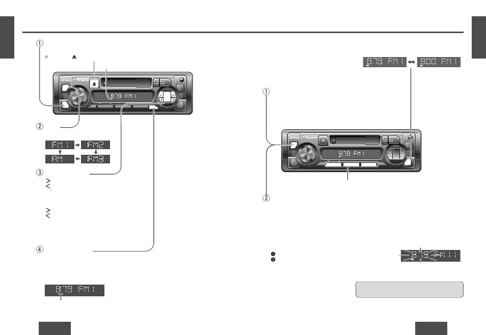 radio preset station setting preset station calling panasonic cq rh manualsdir com Panasonic.comsupportbycncompass Operating Manuals Panasonic Phones