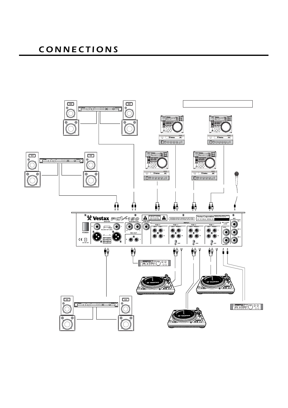 Cd, md player, tap | Vestax PCV-150 User Manual | Page 10