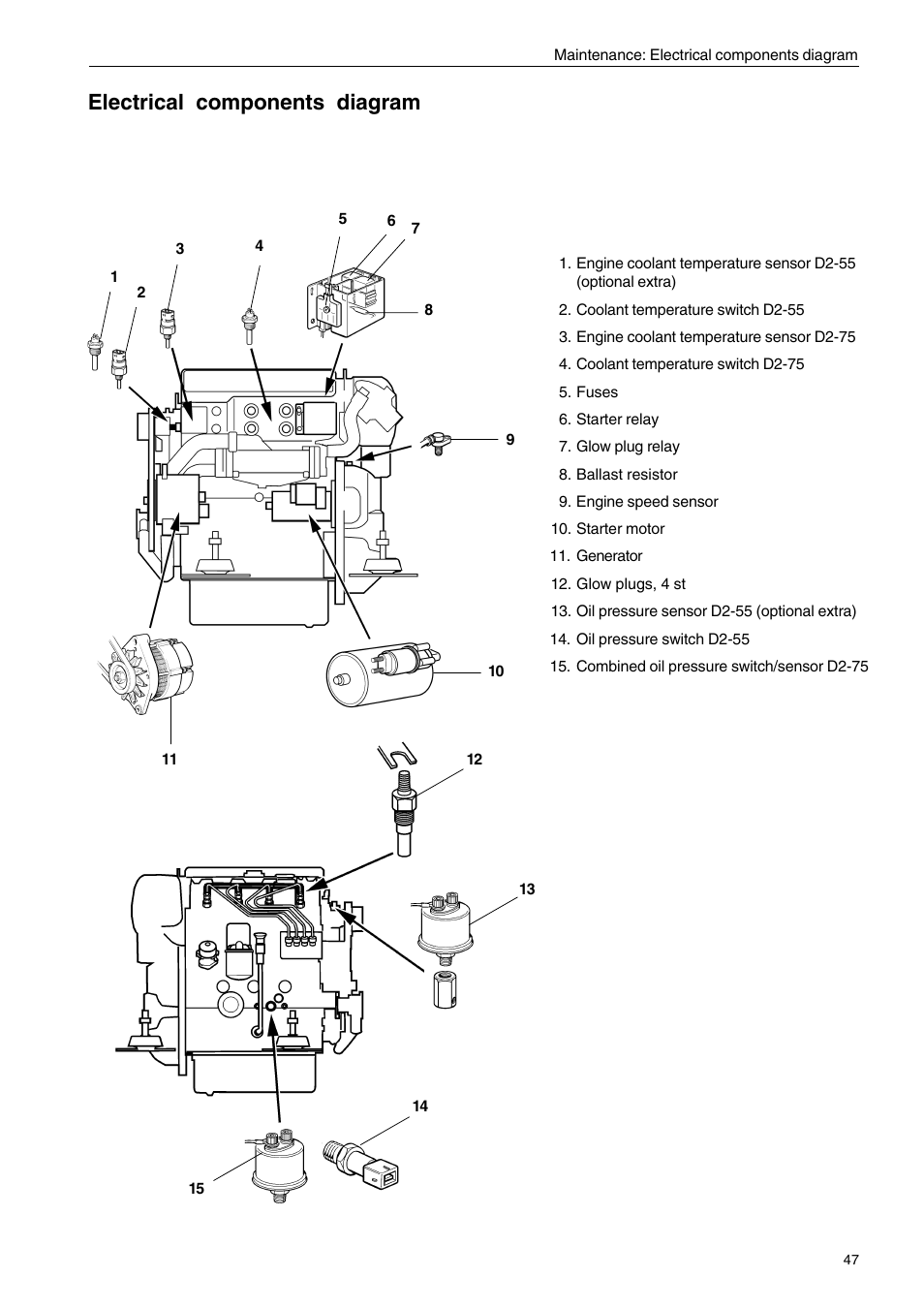 Electrical components diagram | Volvo Penta D2-75 User Manual | Page 49 / 68 | Volvo Penta D2 55 Wiring Diagram |  | Manuals Directory