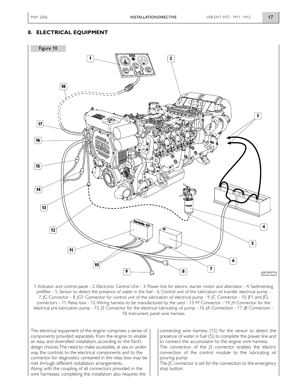 Electrical Equipment Vector Iveco Motos V08 Ent M12 User Manual Engine Control Module Wiring Harness Connector Page 17 60