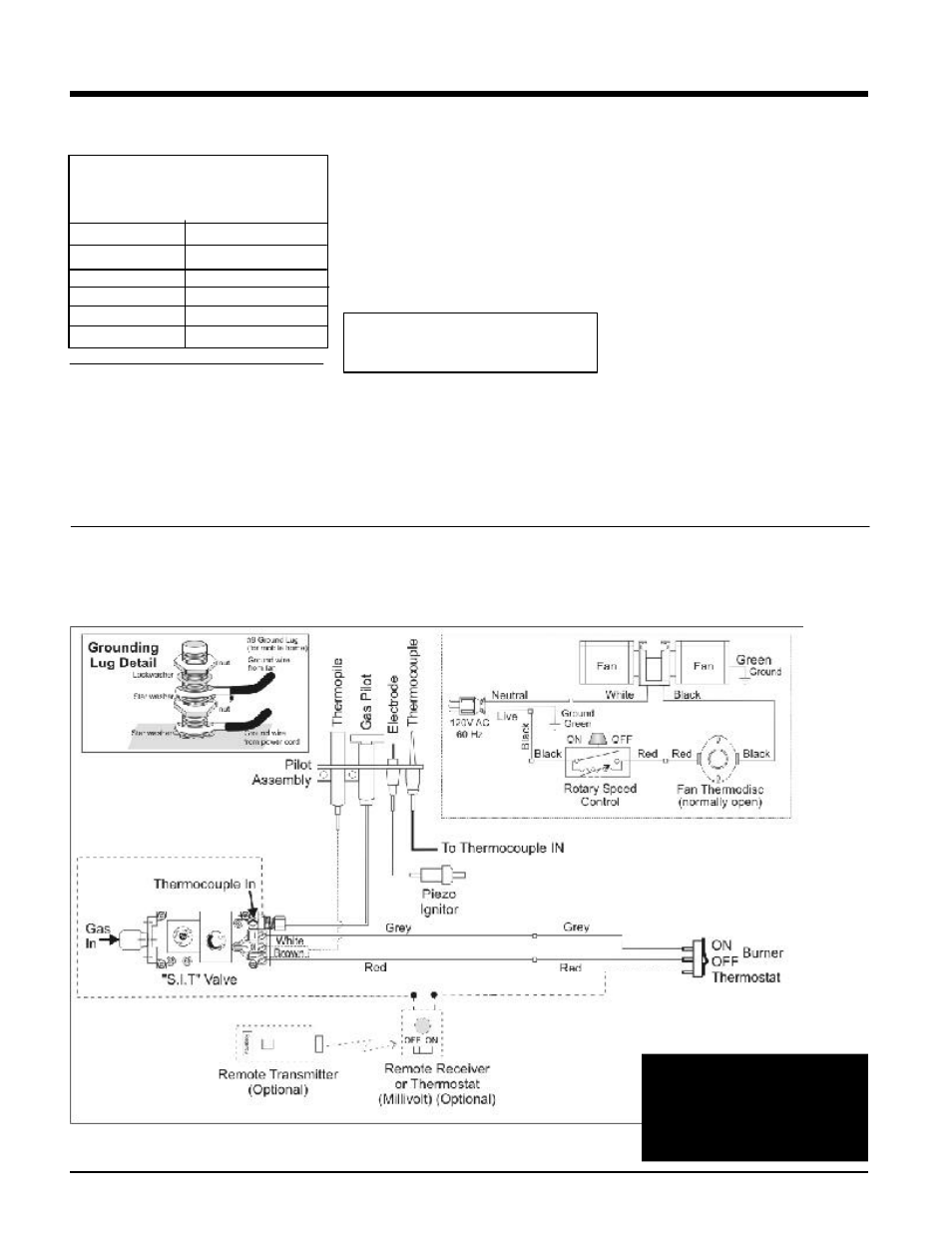 Wiring Diagram For Eburn Thermostat Just Wirings 24 Volt Installation Tara Optional Remote Control Rh Manualsdir Com Digital