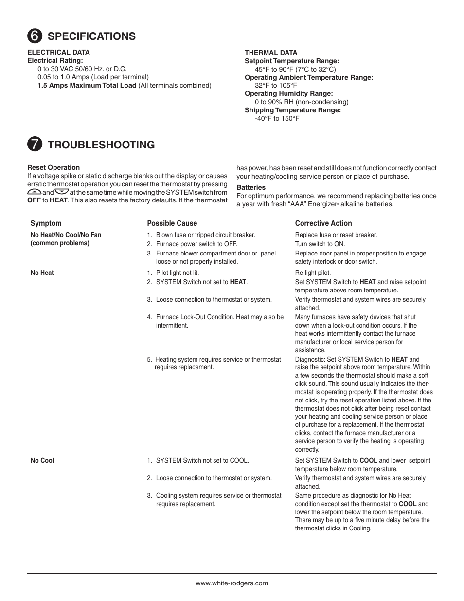 Specifications  Troubleshooting