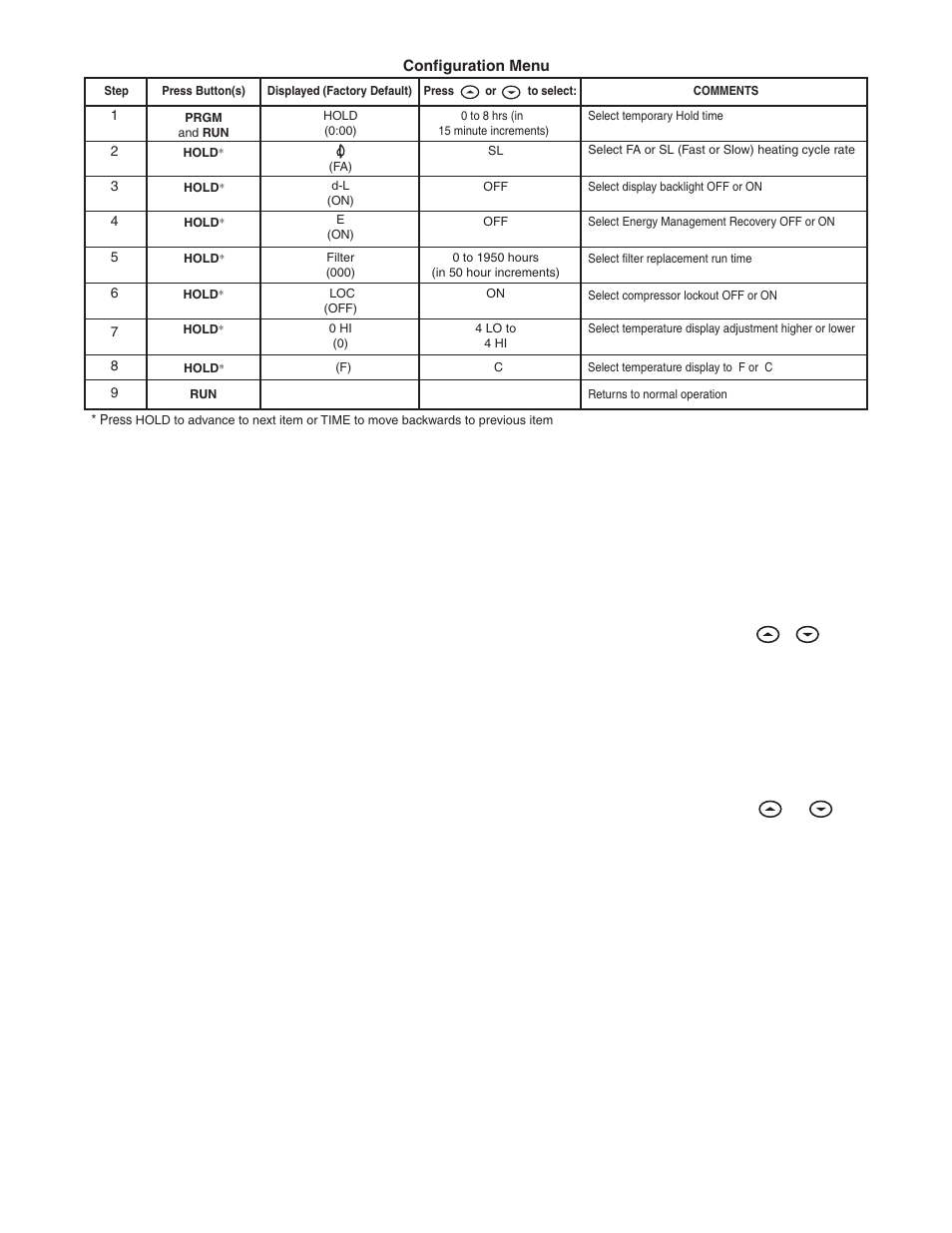 Operating features, Programming your thermostat | White Rodgers 1F80-361 User  Manual | Page