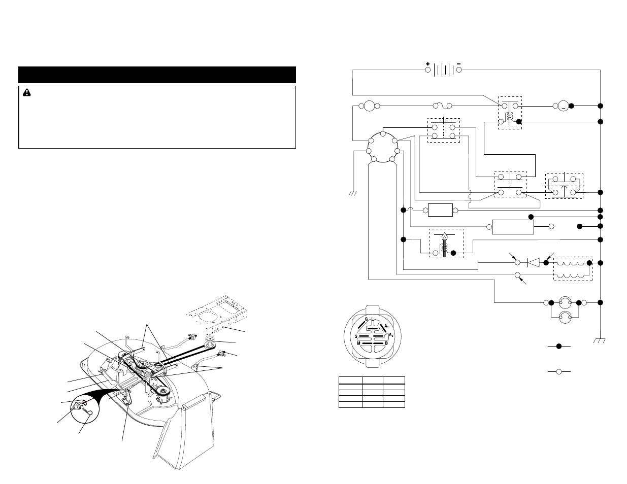 Service and adjustments | Weed Eater 259723 User Manual | Page 20 / on