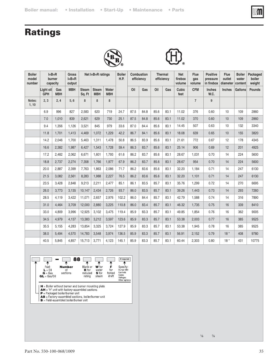 Fantastic Weil Mclain 155 143 Btu For Sale Mold - Wiring Diagram ...