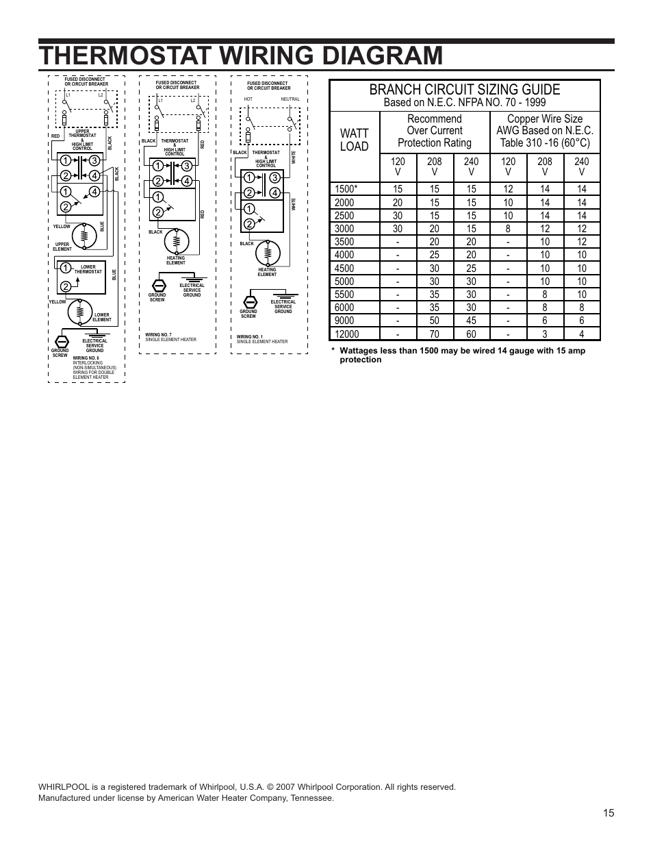 thermostat wiring diagram  branch circuit sizing guide whirlpool electric water heater thermostat wiring diagram whirlpool electric water heater thermostat wiring diagram whirlpool electric water heater thermostat wiring diagram whirlpool electric water heater thermostat wiring diagram