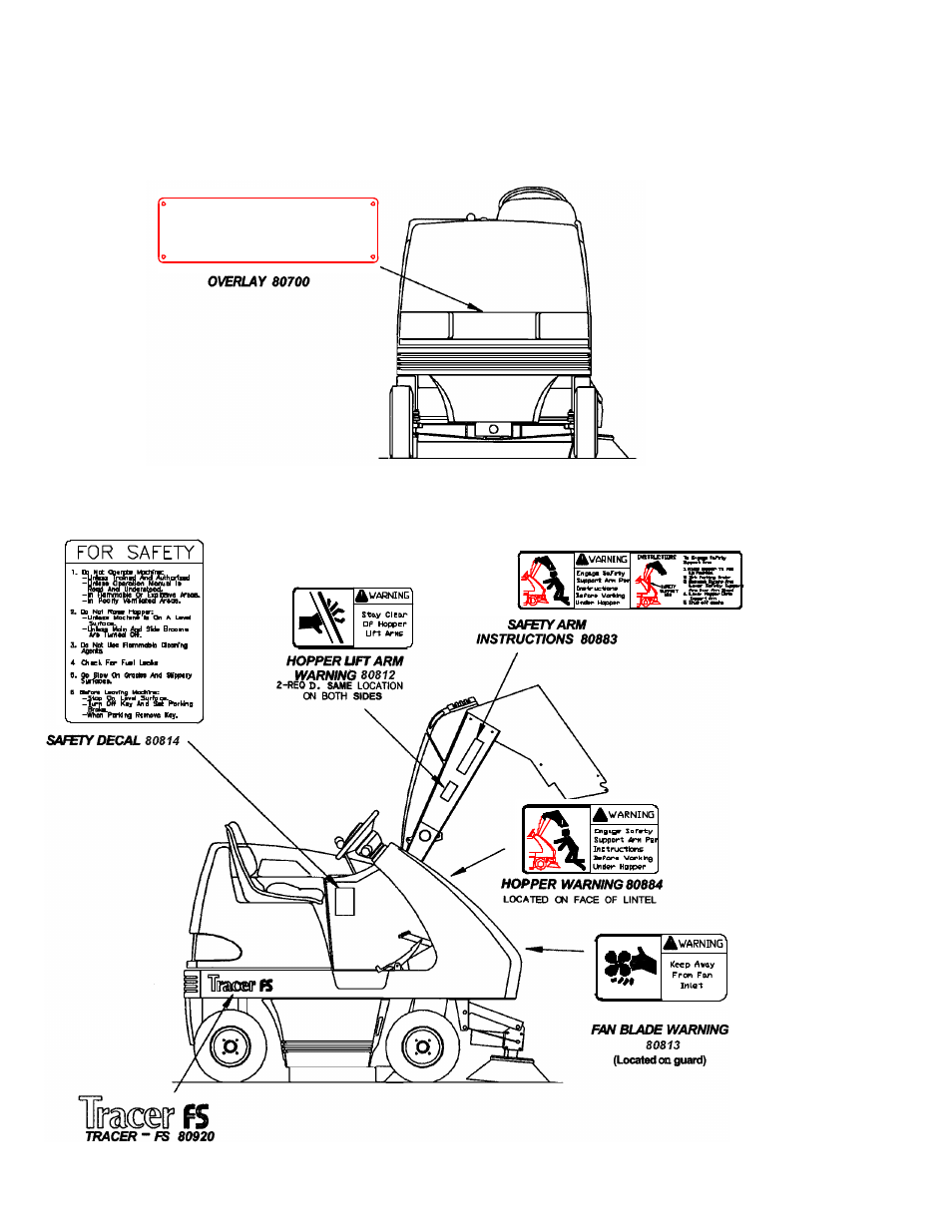 Safety Labels Safety Label Location Manual Guide