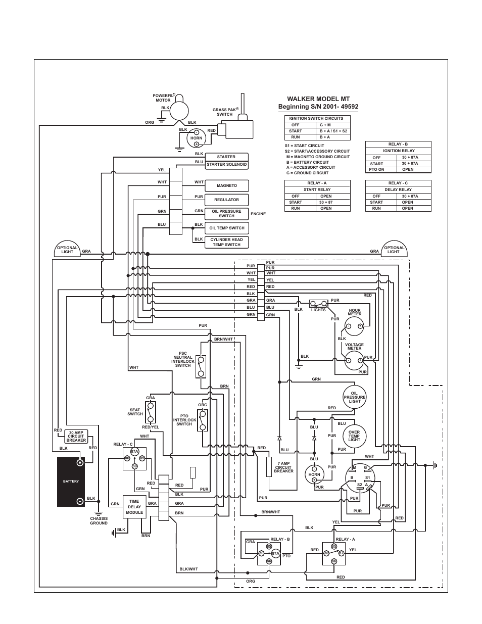 maintenance byp switch wiring diagram    wiring       diagram    model mt     maintenance    instructions     wiring       diagram    model mt     maintenance    instructions
