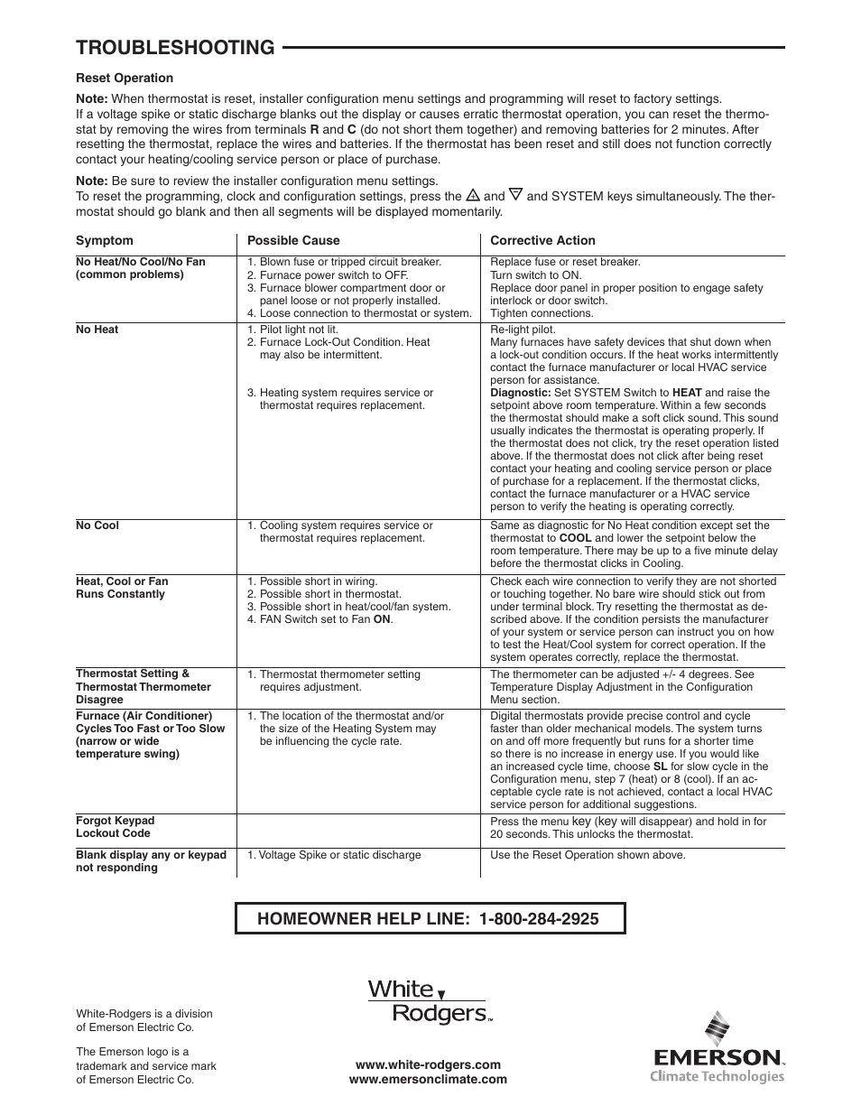 Troubleshooting   White Rodgers 1F95-1291 User Manual   Page