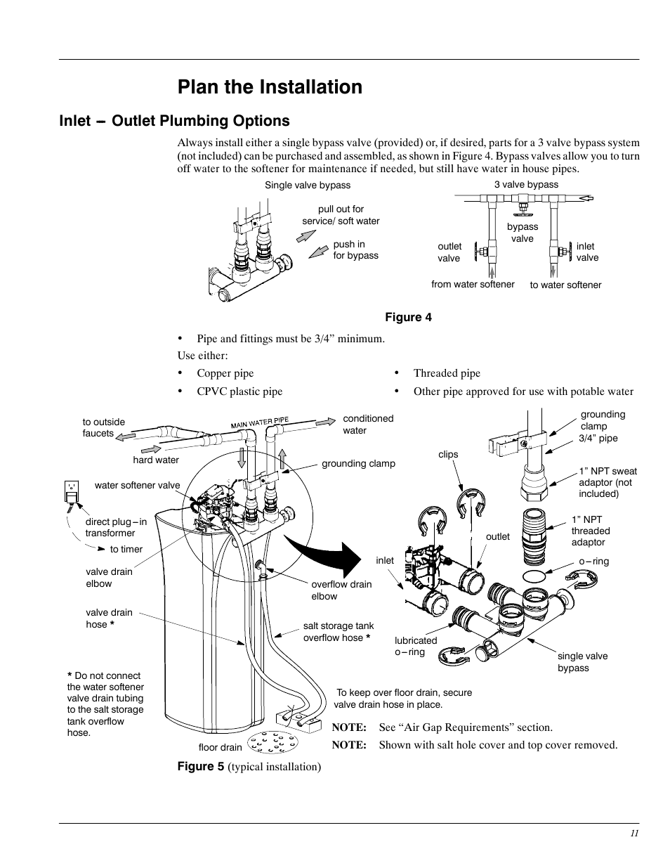 Whirlpool Water Softener Wiring Diagram Electrical Diagrams Heater Schematic Microwave Plan The Installation Inlet Outlet